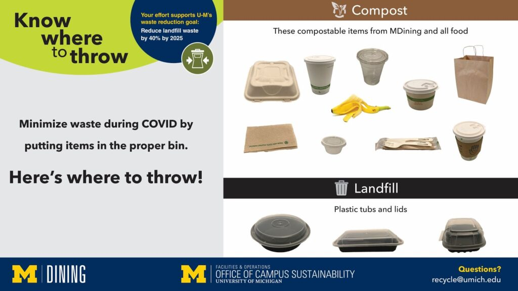 Poster showing what bin different waste items should be disposed in