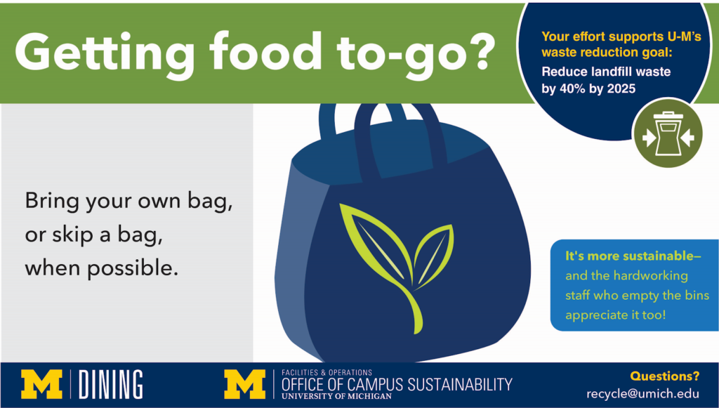 Poster encouraging the use of reusable bags