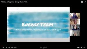 Image of the Energy Team During their Pitch