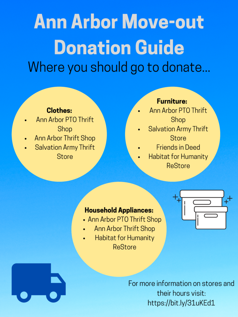 Ann Arbor PTO thrift shop and the Salvation Army store accept clothes, household items, and furniture.